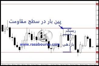 برنامه معاملاتی چیست؟