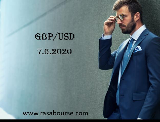 تحلیل قیمت پوند/دلار در تاریخ ۶ جولای(۱۶ تیر)